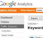 How to Build a Keyword List That Actually Drives Traffic