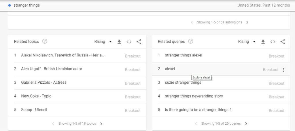 google trends for youtube